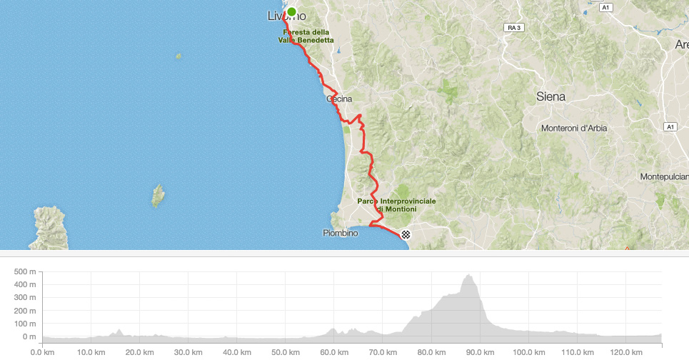 Cicloidi on the road - Strava